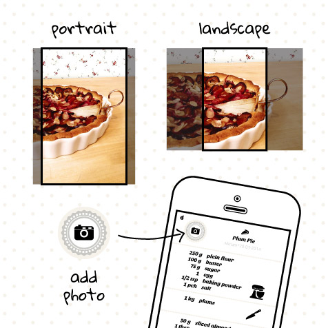 How to add recipe pictures?